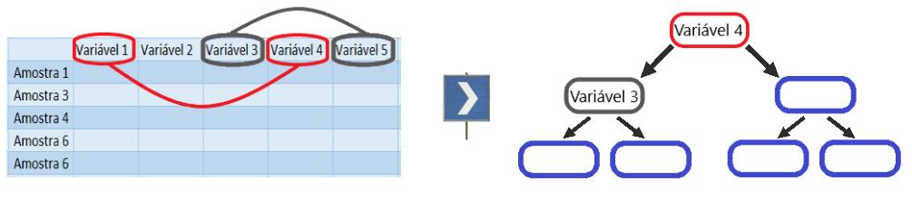 Seleção de variáveis aleatórias