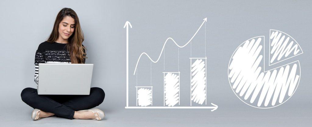 Gráficos para análise